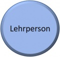 Button Lehrperson.png.jpg